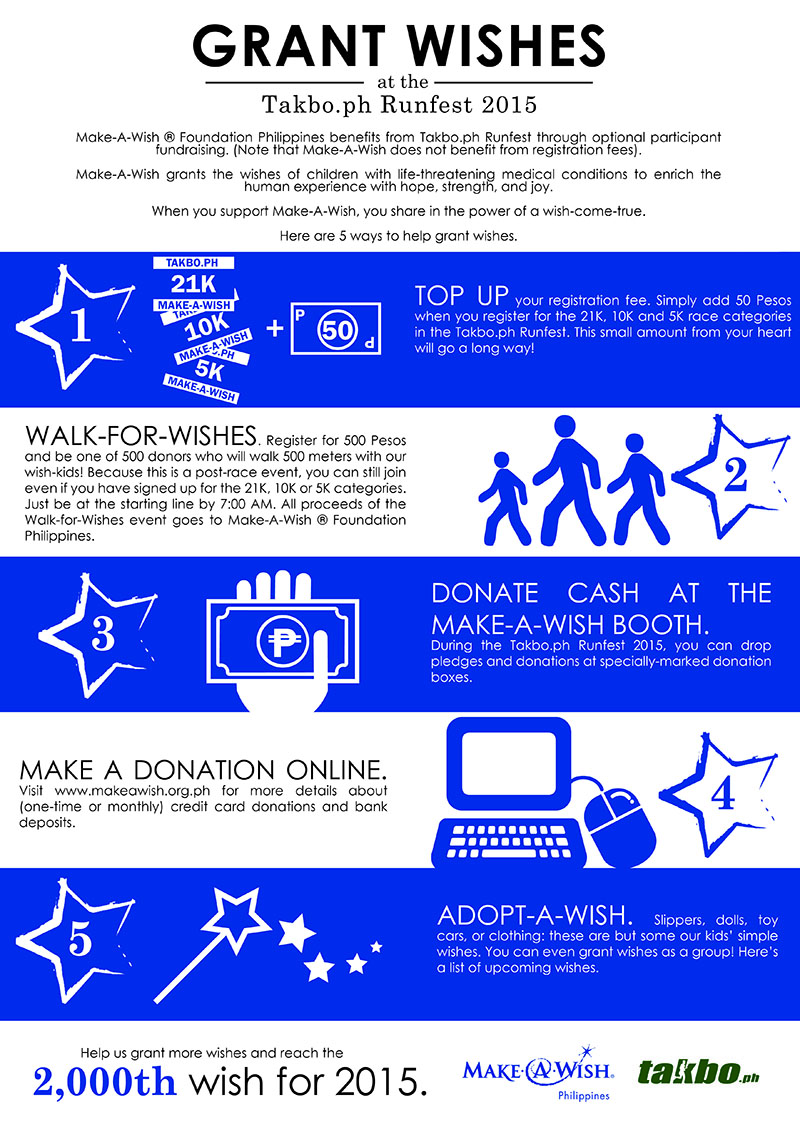 Grant A Wish Infographic